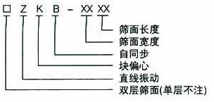 ZKB型直線振動篩(圖1)